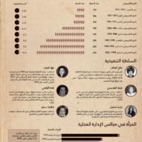 المرأة والسياسة في سوريا